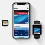 Proč je Apple Pay bezpečnější než ostatní způsoby placení?