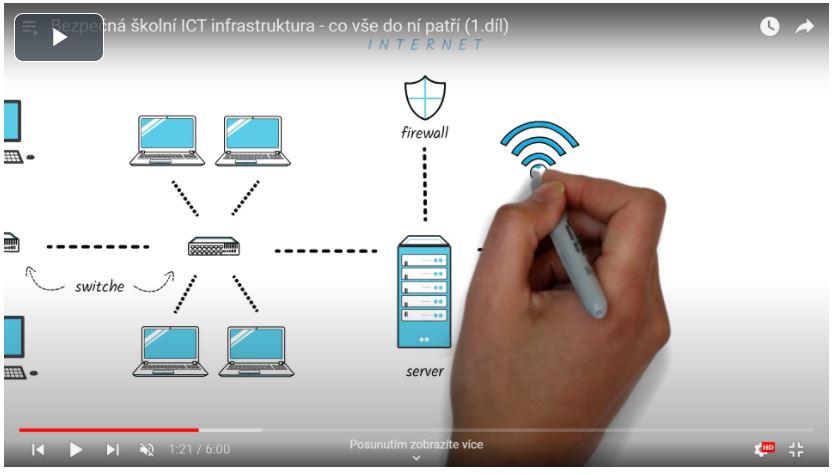 Bezpečná školní ICT infrastruktura